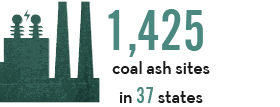 1,425 coal ash sites in 37 states.