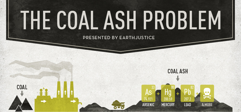 The Coal Ash Problem. Presented by Earthjustice.