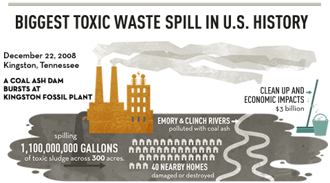 The Biggest Toxic Waste Spill in U.S. History.
