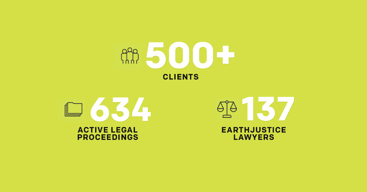 Our Clients | Earthjustice