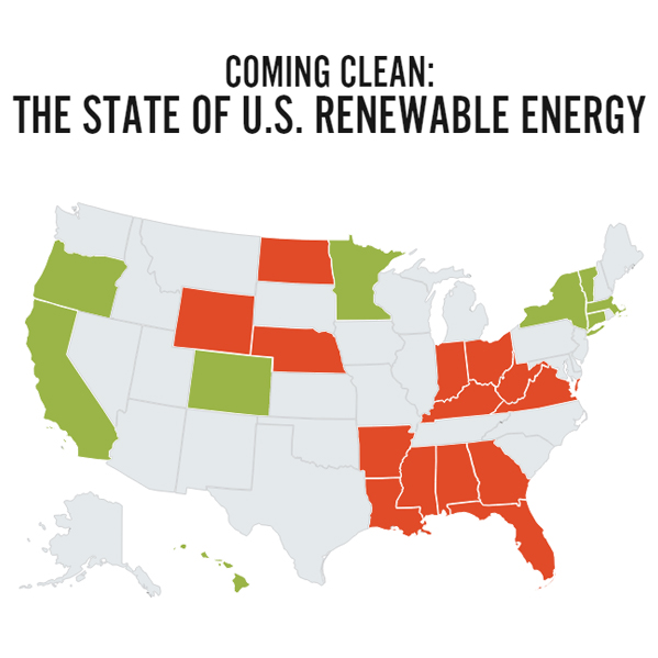 Coming Clean: The State of U.S. Renewable Energy.